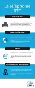 Centrex IP et RTC