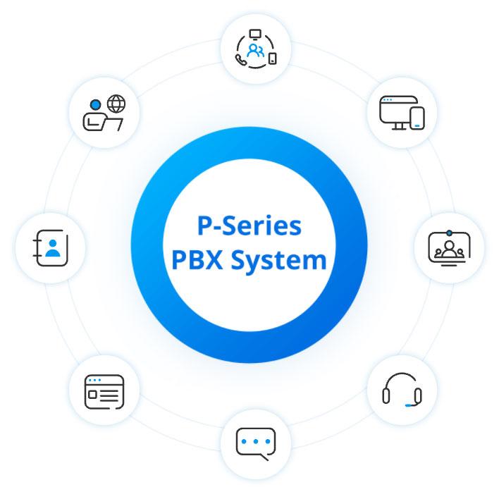 Système PBX complet